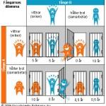 Kriminella mer samarbetsvilliga än studenter?